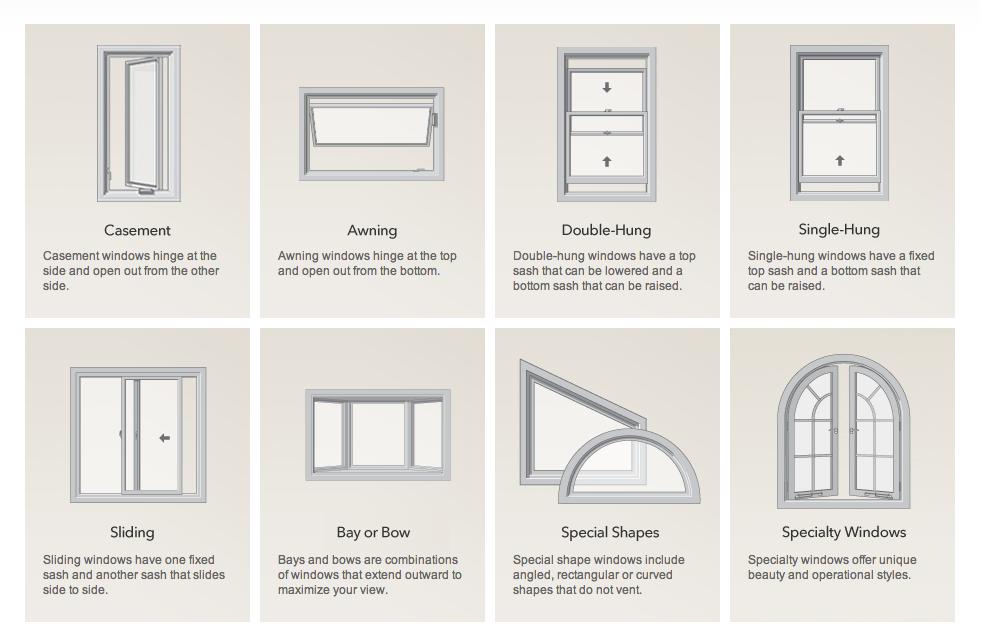 schwep your windows compare elegant save pics awning for pella home modernize ideas amp
